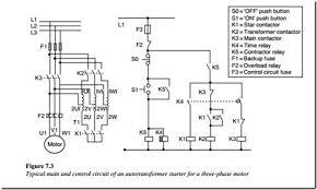 troubleshooting control circuits basic control lekule blog