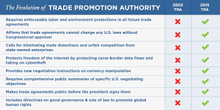 The President S Cabinet Includes Bringing Trade Agreements Into The 21st Century Whitehouse Gov