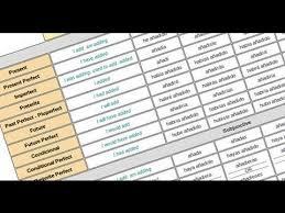 conjugate ir verbs in preterite basic spanish lessons youtube
