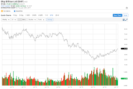 Neutral Connotation Glencore And Commodity Merchants What A Difference A Year Makes