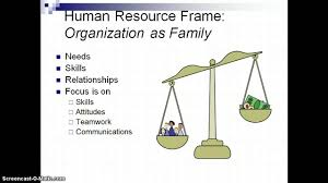 bolman and deal four frames bolman and deal s human resource frame youtube