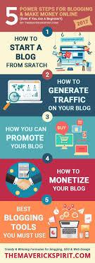 Make Money Online Blogs - let s start blogging to make money online themaverickspirit