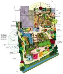 173 best garden draft images on pinterest landscape design