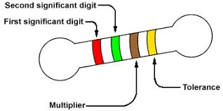 color code for resistors u003e engineering com