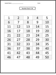 worksheet charts number 1 wosenly free worksheet