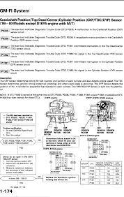 2005 honda odyssey p0420 cel p0420 p1361 help honda tech honda forum discussion