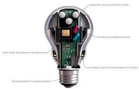 mitsubishi tv light bulb light bulb tv light bulbs most important part of the design are the