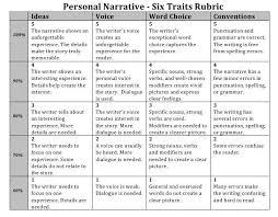 best 25 tree essay ideas on exles of persuasive