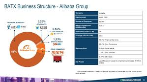 alibaba tencent how the batx baidu alibaba tencent xiaomi are eating the world