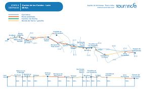 Camino De Santiago Map Tournride Bicicletas En El Camino Archives Camino De Santiago By