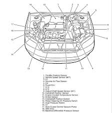 mitsubishi lancer drawing where do i find the vehicle speed sensor a on a 2001 awd