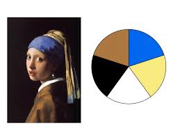 pearl earring painting building a capsule wardrobe starting with the girl with a