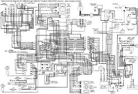2007 sportster wiring diagram wiring diagram shrutiradio