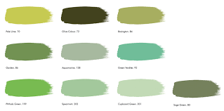 expert advice how to decorate with the colour green your home