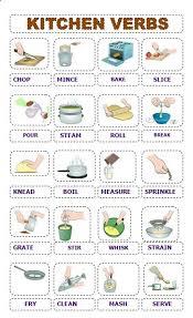vocabulaire cuisine kitchen vocabulary vocabulaire anglais verbe lié à la
