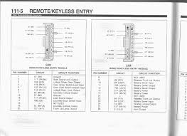 wiring diagrams bulldog remote starter installation how to in