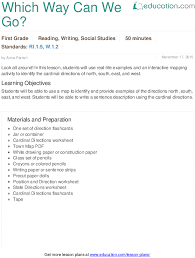 what u0027s in a text feature lesson plan education com