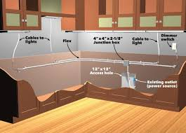 kitchen cabinet lighting uk how to install cabinet lighting in your kitchen diy