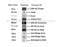 rv thermostat wiring color code tamahuproject org