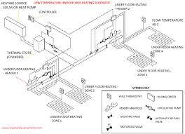 plain underfloor heating systems system manifold on inspiration