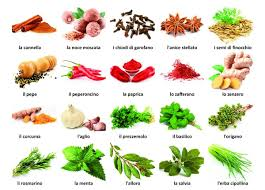 Meme Pronunciation Audio - spices and herbs italian words list with audio and exercises