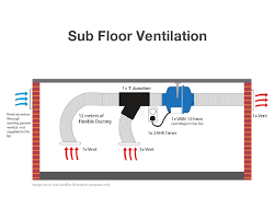 Whole House Ventilation Unit Understanding The Fundamentals Of Damp Proofing By Using