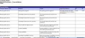Supplier Scorecard Template Excel Scorecard Printable Scorecards Scorecard Template