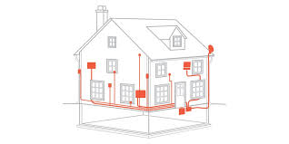 wiring diagrams for residential homes