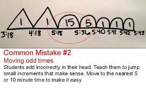 teaching elapsed time strategies that work scholastic