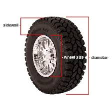 How To Read Dimensions How To Read Tire Size
