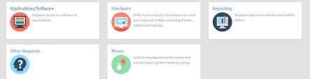 right top corner service catalog and service portal issues developer community