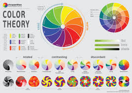 chrysanthos color company limited colorwheel teacher resources