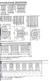 consider process design community village design development