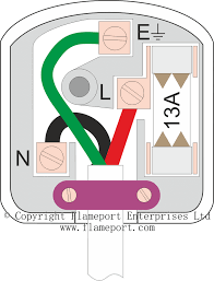 wiring plug colours uk electrical wiring colours the old and the