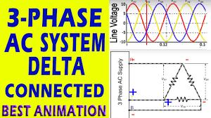 three phase motor star delta wiring diagram juanribon com starter