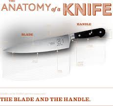 anatomy of a knife mercer culinary