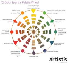 how to select neutral colors and win a porcelain palette
