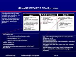 Project Project Management Change Request by