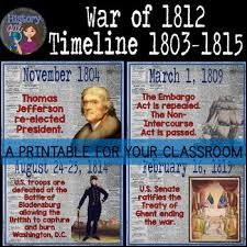 printable star wars novel timeline war of 1812 timeline a printable for your classroom by history gal