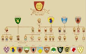 house lannister house lannister images lannister family tree hd wallpaper and