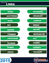 63 acutronic fabian cpap manual top search manual