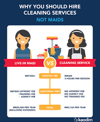 indonesian live in maids might be discontinued not to worry we kaodim cleaners