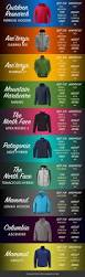 best softshell cycling jacket best 25 hiking jacket ideas on pinterest whistles boots