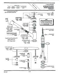 Kitchen Faucet Parts Names Sink Faucet Parts Names Kitchen Faucets Diagram Home Ideas