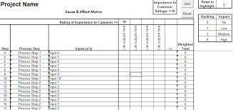 Fmea Template Excel Six Sigma Cause And Effect Matrix In Microsoft Excel