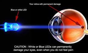 blue light and macular degeneration boo to blue light the lens men