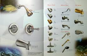 different types of kitchen faucets different types of kitchen faucet handles