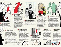 the advantages of gst take a look at benefits the economic times