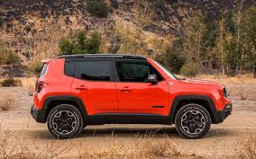 new jeep concept 2017 2019 jeep renegade side view new concept cars