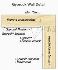 Gyprock Cornice Profiles Direct Plasterboard Outlet Campbelltown Batemans Bay Darwin